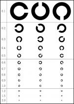 視力検査のCはランドルト環といいフランス眼科医に由来します